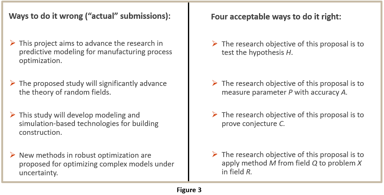 How To Write Objectives For A Research Project