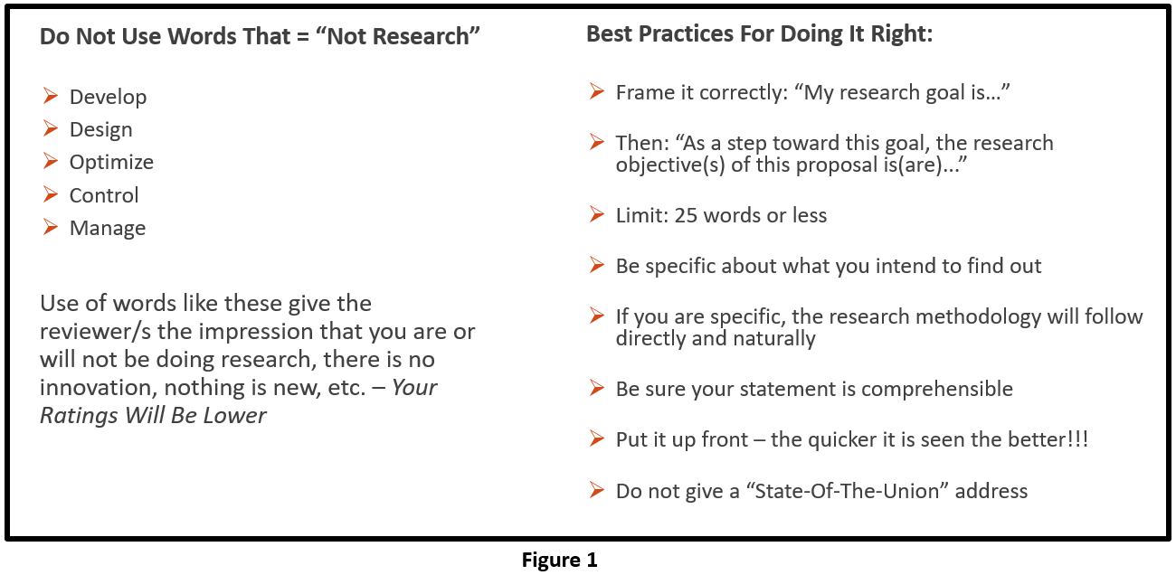 A Five-Minute Summary On How To Write Research Objectives For NSF